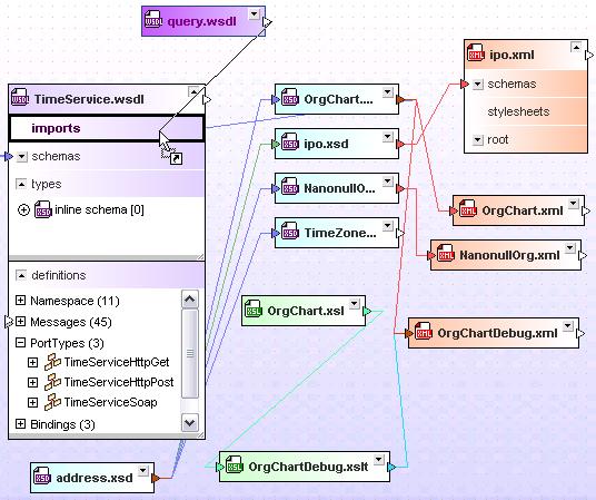 Managing XML files