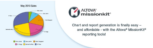 MissionKit Version 2011 Reporting Tools