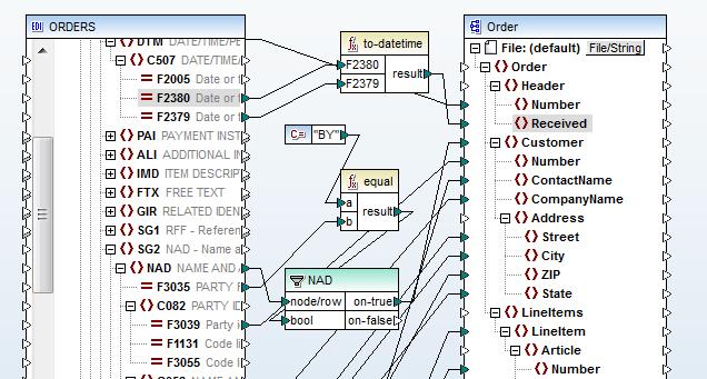 EDI data mapping in MapForce