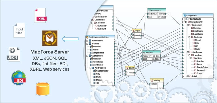 MapForce Server diagram