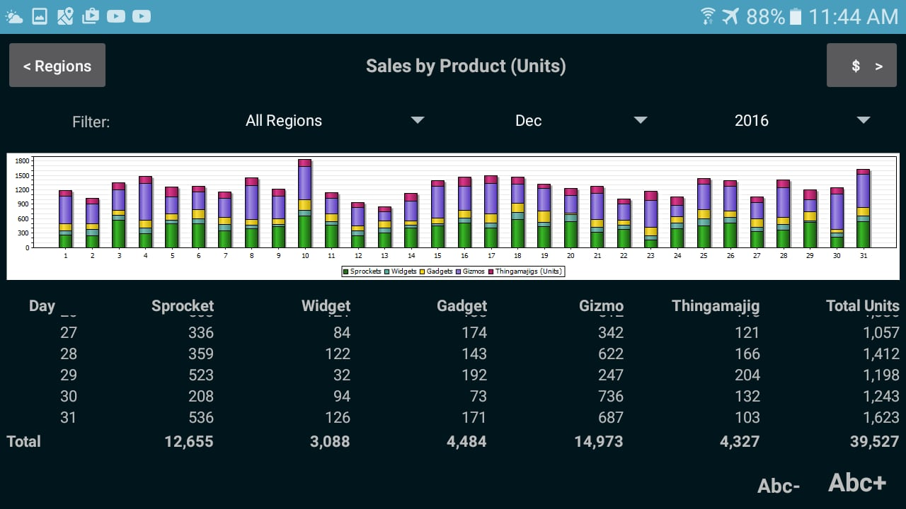 Sales Report Mobile App - Android version
