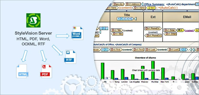 StyleVision Server Diagram