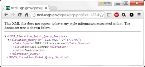 USGS Point Query Service result