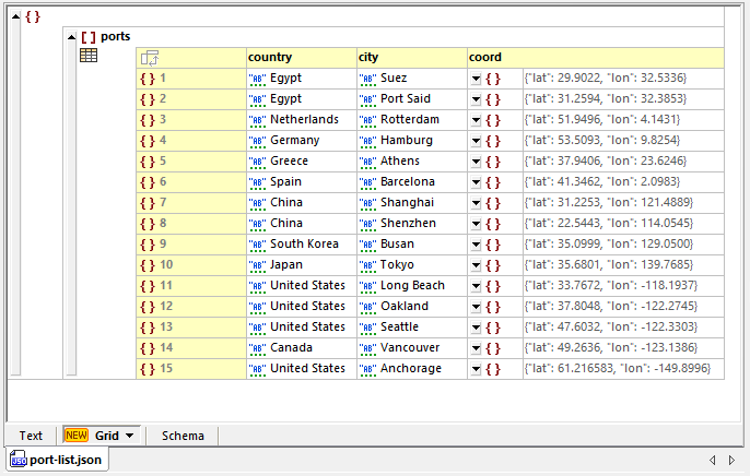 New ports listed in the input file will generate new API requests and data mapping results