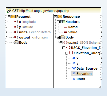 The USGS elevation query as a function in the MapForce data mapping design