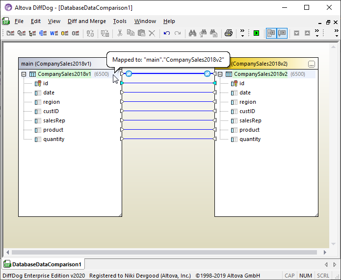 Easily identify whether two CSV files are identical or different.