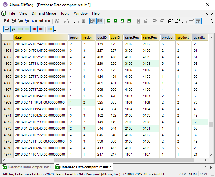 Detailed view of CSV comparison result