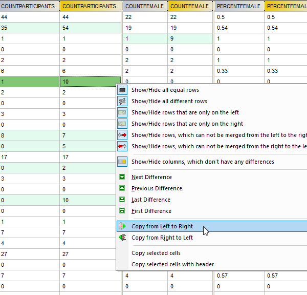 Compare CSV and database data