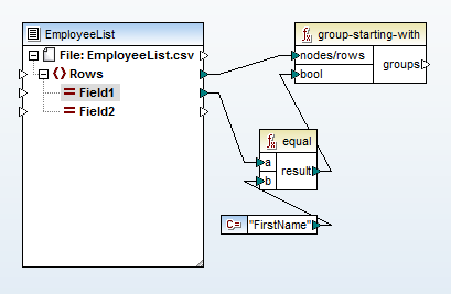 MaForce data mapping showing a group function