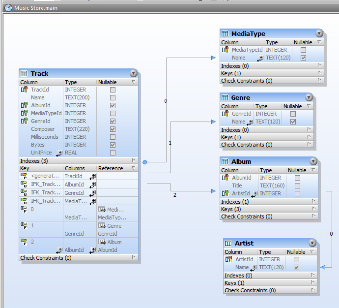 Exploring an unfamiliar database with the Design Editor