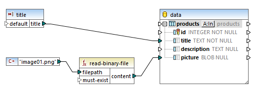 Online Help example of binary file mapping
