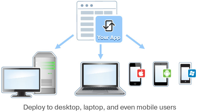 MobileTogether as an InfoPath replacement for mobile and desktop users