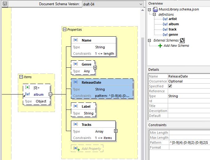 JSON Schema editing entry helpers