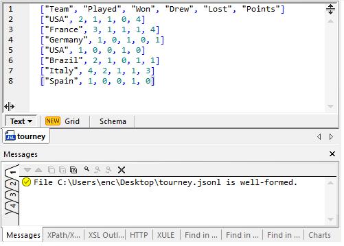 JSON line editor: edit JSON new line