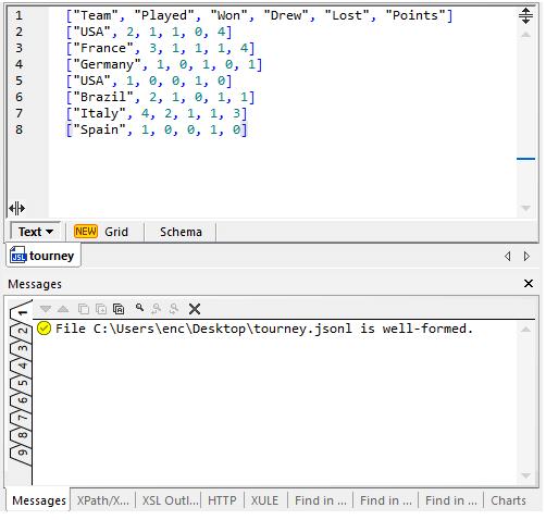 Edit JSON lines