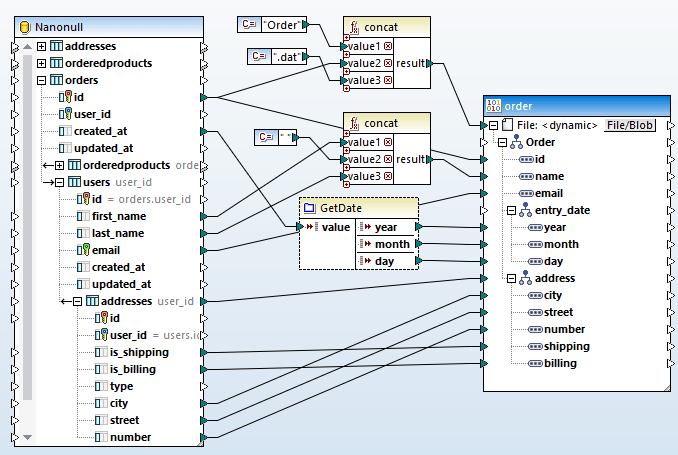 Map and convert protocol buffers