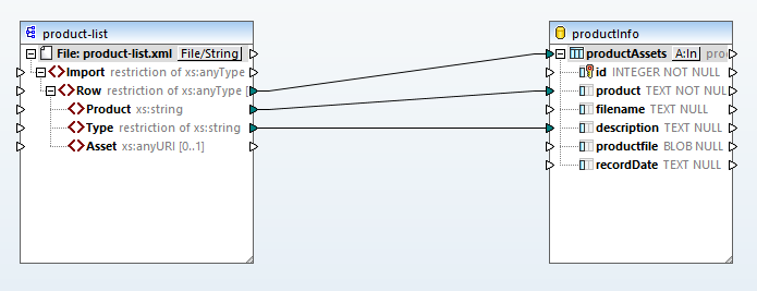 Simple mapping connections between the source object list and the database table