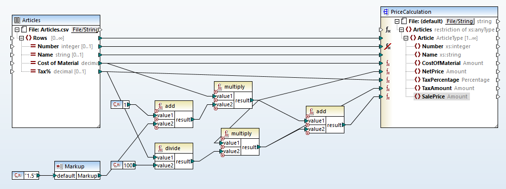 A MapForce example illustrating mapping structured data with node functions