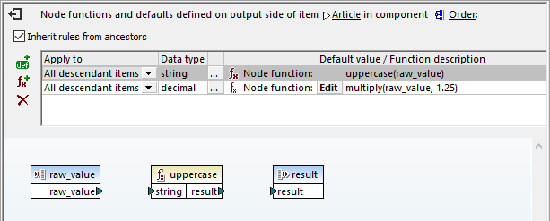 Defining a node function operation for mapping hierarchical data