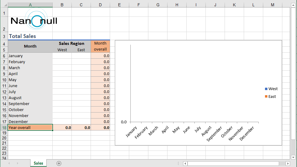 Target spreadsheet for Excel data mapping