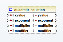 The quadratic expression as a user function