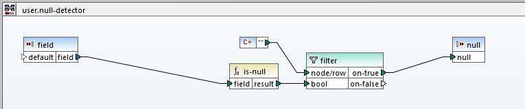 User function to detect null data in the source database