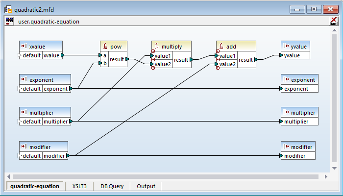 Definition of the user function for the quadratic expression in the data mapping with XSLT3