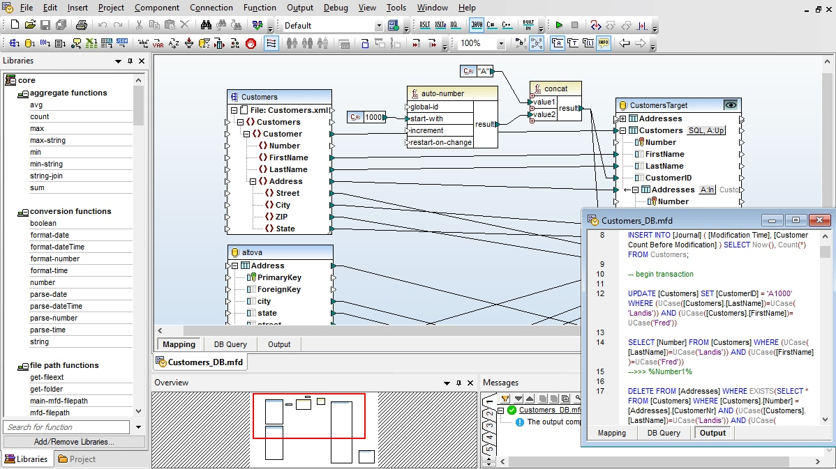 Database Mapping - Data mapper c