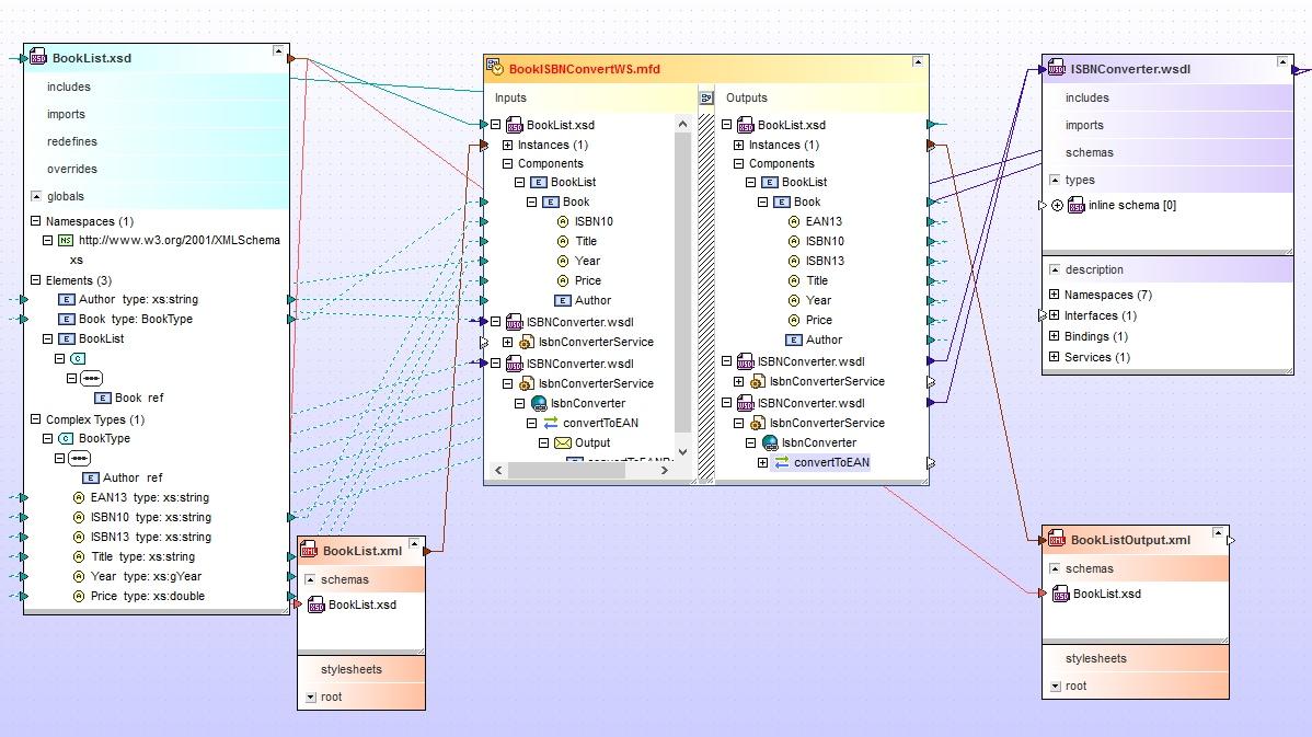 SchemaAgent MapForce