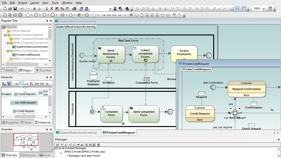 Umodel Uml Modeling Tool Process Flow Diagram Using Staruml Bpmn Business Diagrams