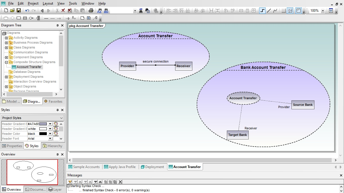 UML Composite StructureDiagram in Altova UModel