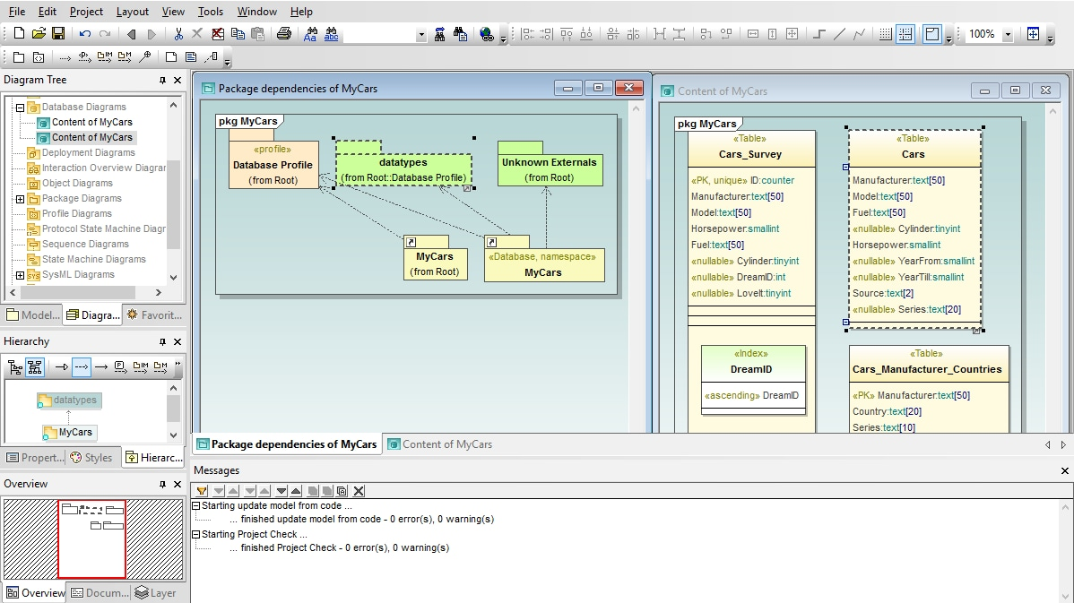 UML Database Diagrams in Altova UModel