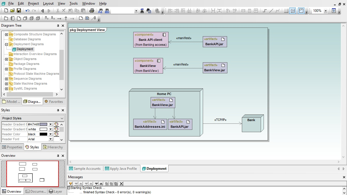 UML DeploymentDiagram in Altova UModel