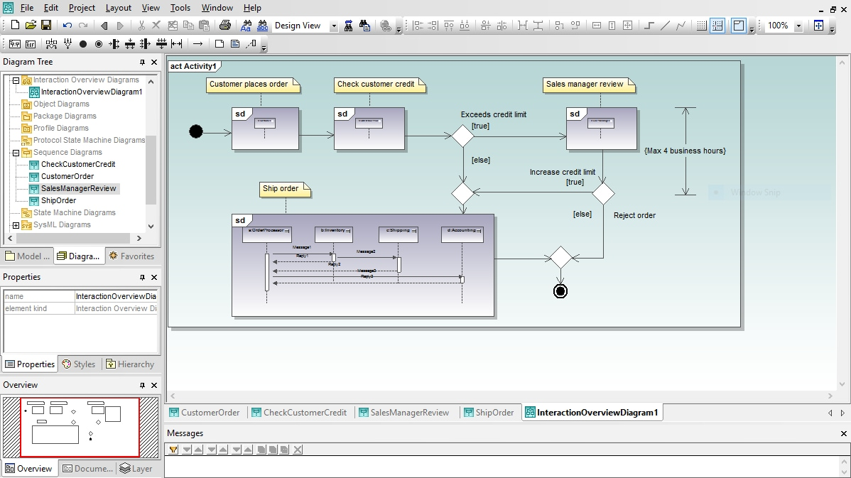 UML Interaction Overview Diagram in Altova UModel