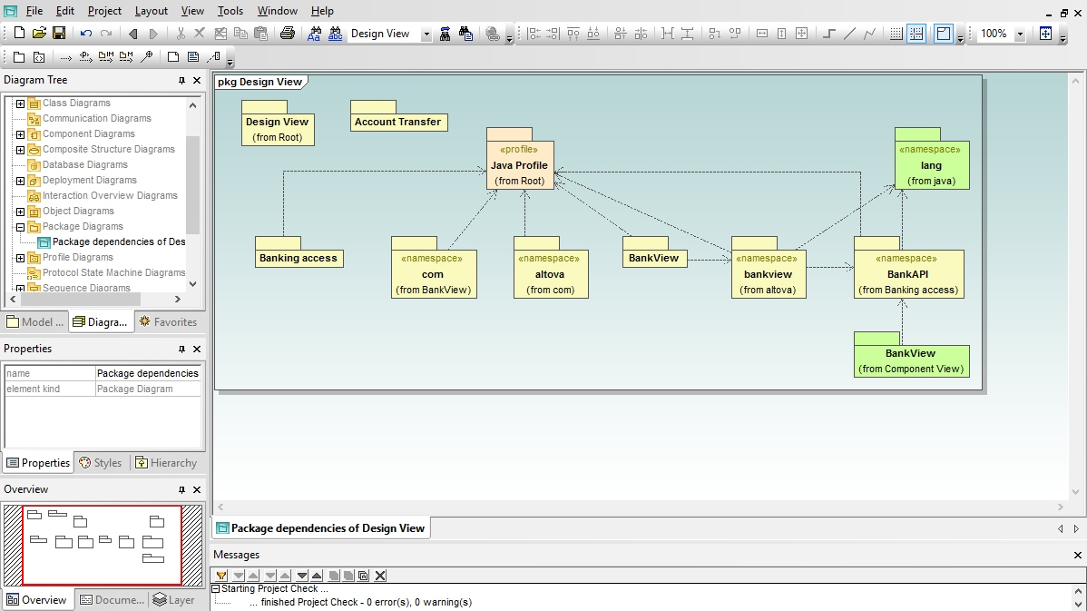 UML Package Diagram in Altova UModel