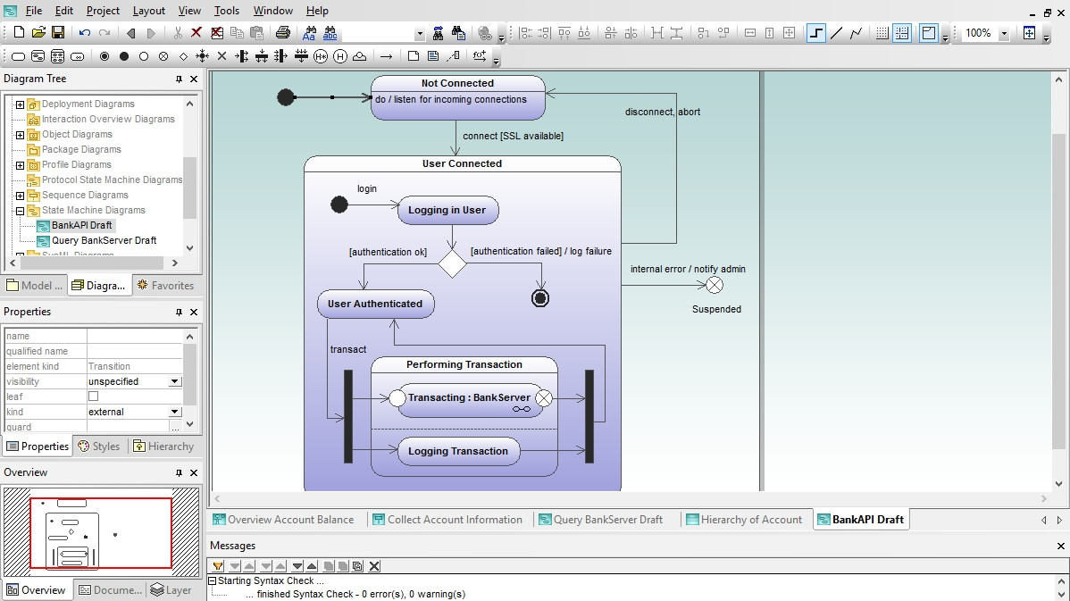 UML State Machine Diagram in Altova UModel
