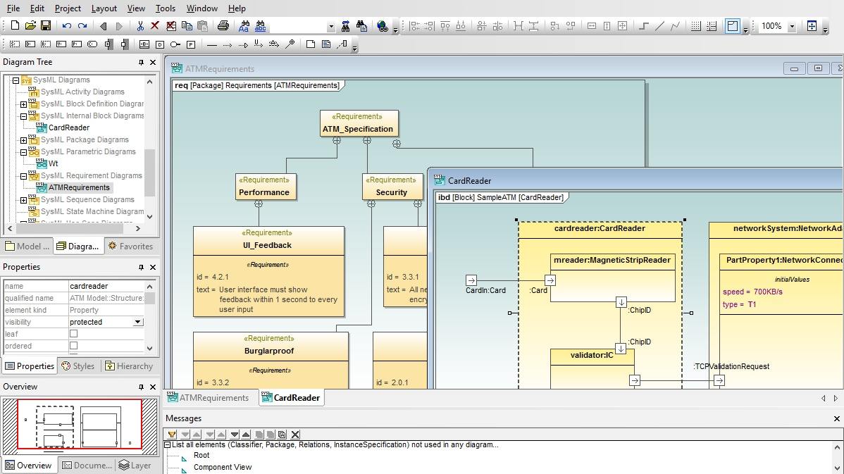 Umodel Uml Modeling Tool Process Flow Diagram Using Staruml Sysml In Altova