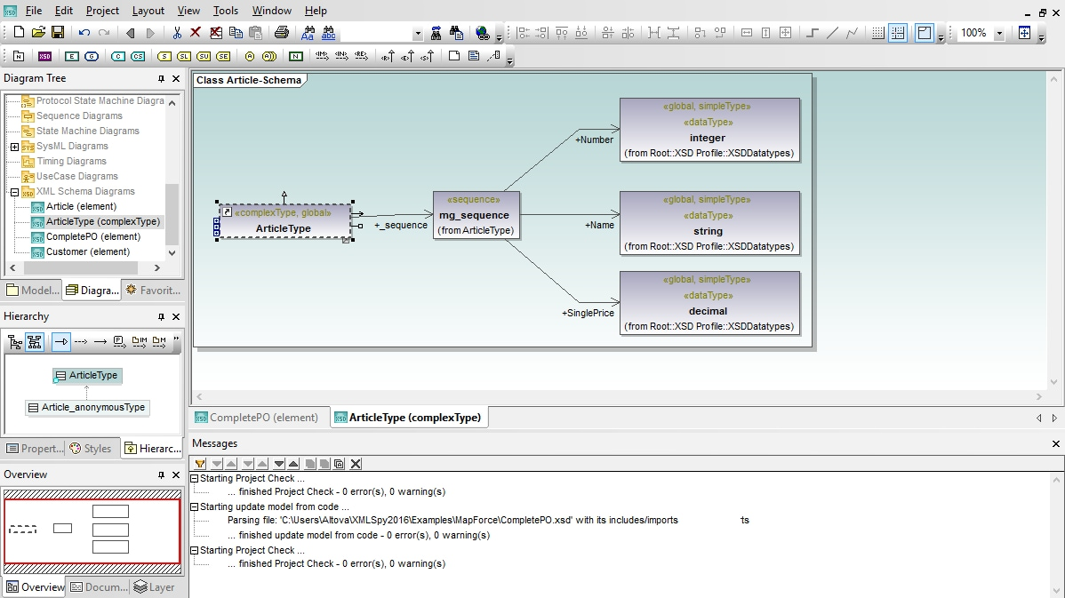 UML-style Diagrams for XML Schemas in Altova UModel