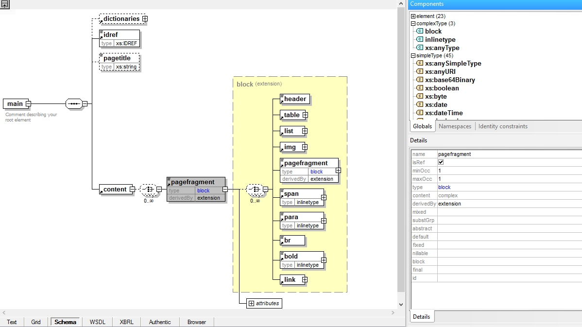 The graphical XML Schema editor in XMLSpy allows you to create schemas in a visual, drag-and-drop manner